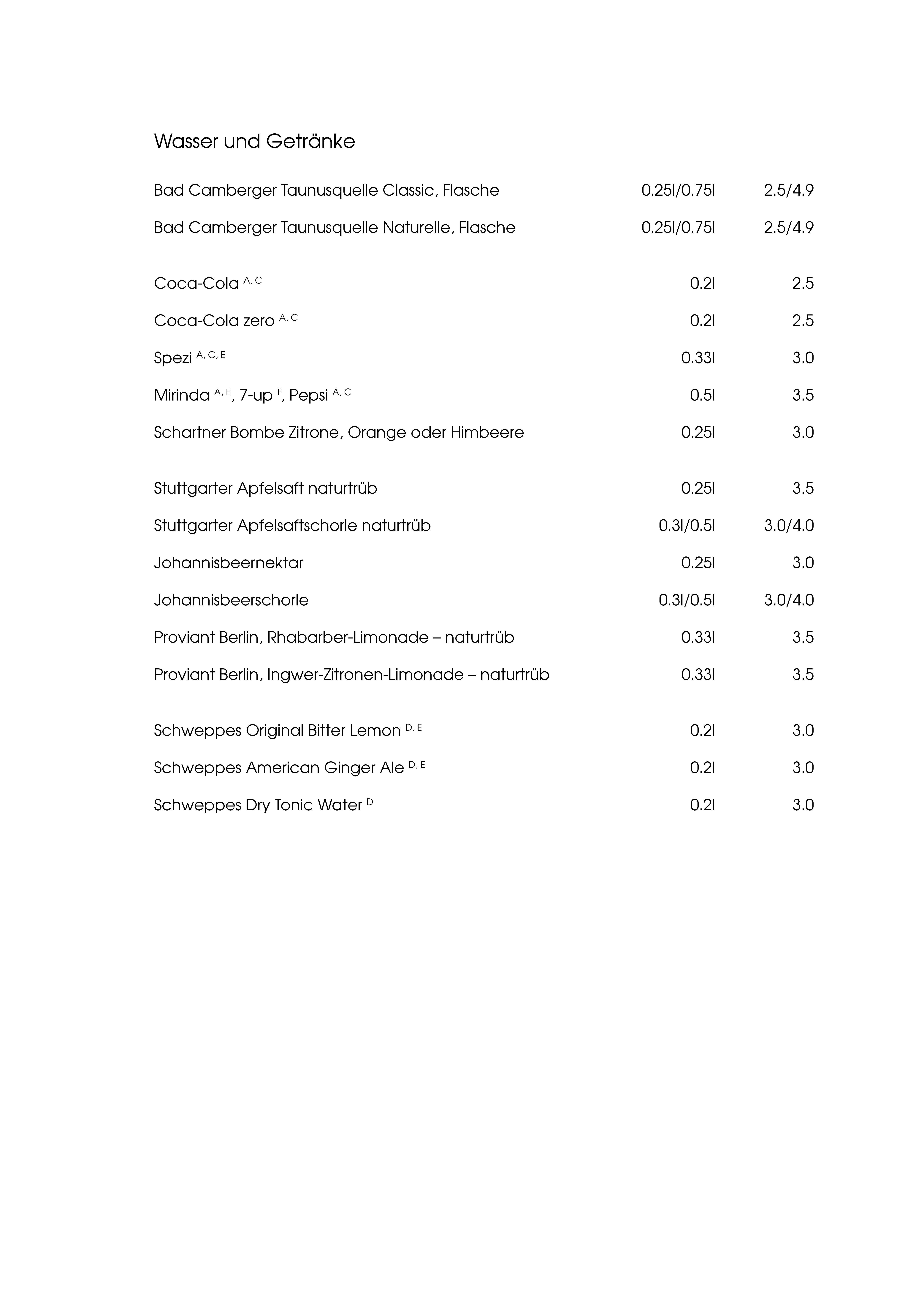 """Speisekarte """"zum Heurigen"""", Seite 6"""